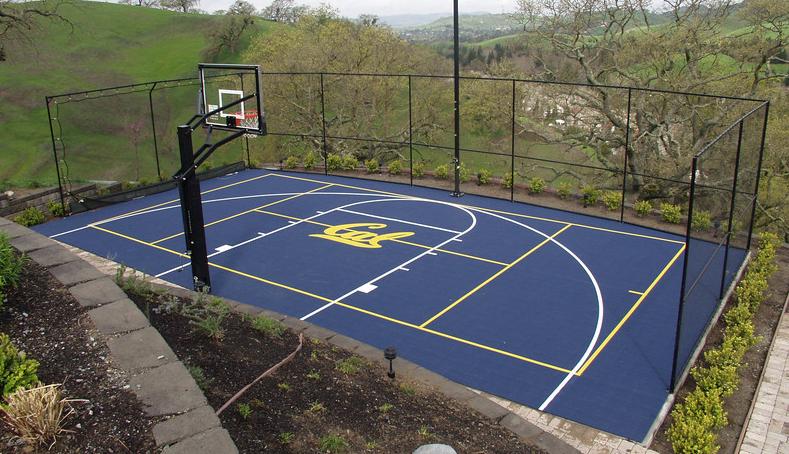 Basketball Courts Pittsburgh